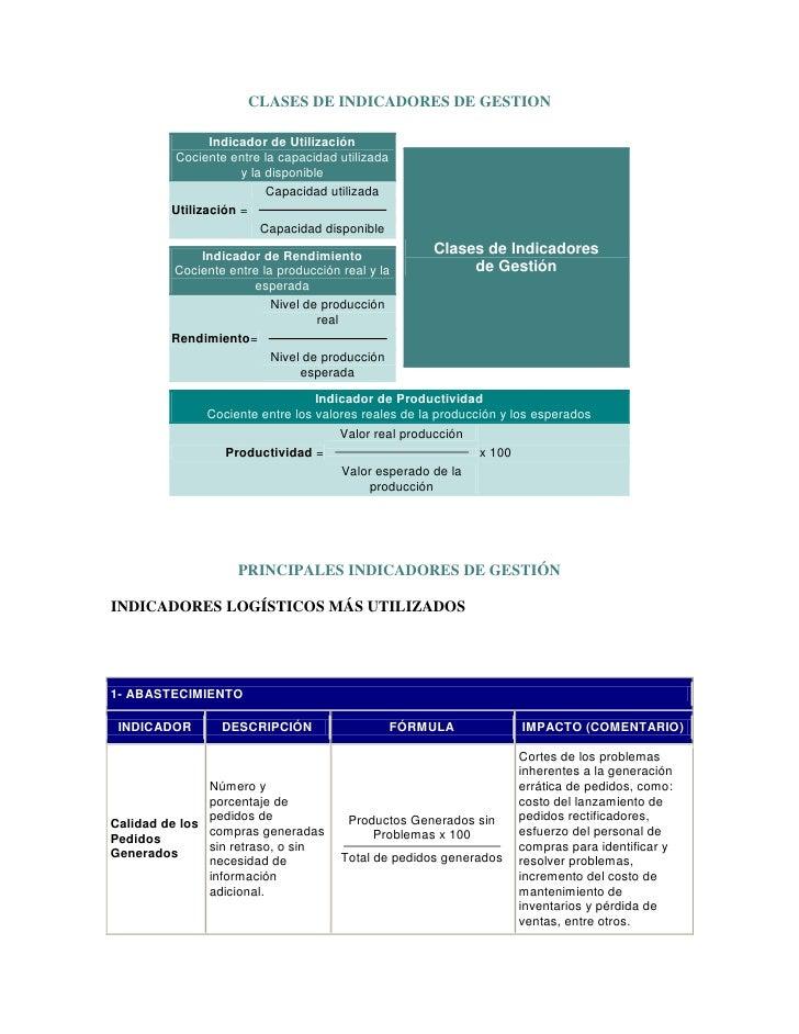 CLASES DE INDICADORES DE GESTION                Indicador de Utilización         Cociente entre la capacidad utilizada    ...