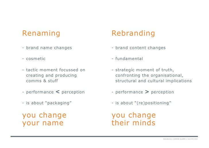 impact of rebranding on organisational perfomance The impact of employee engagement on performance | 5 figure 5 ability to create value in coming year how well-positioned is your organization to create value for customers and shareholders in the year ahead.