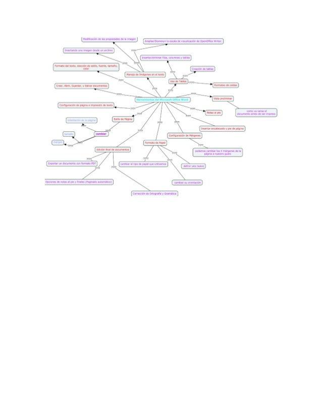 Modificaclon de las propiedades ae la Imagen  Insananao una Imagen desde un archiva  Amnllar/ Dlsmlnulr la escala de Vlsua...
