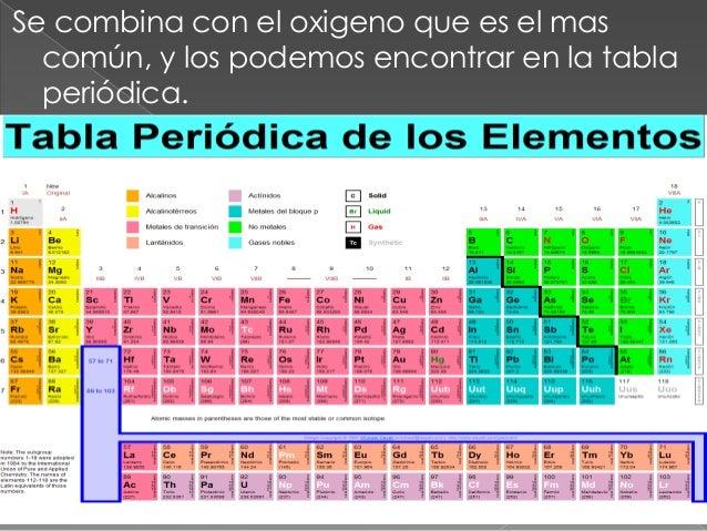 7 palabras claves metales pesados - Metales Pesados Tabla Periodica Elementos