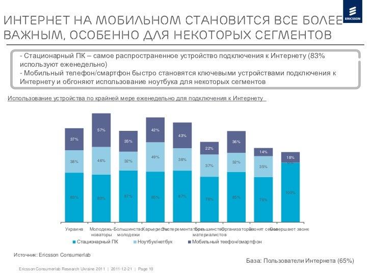 Интернет на мобильном становится все болееважным, особенно для некоторых сегментов   - Стационарный ПК – самое распростран...