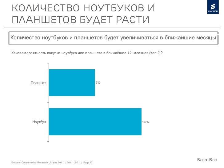 Количество ноутбуков ипланшетов будет растиКоличество ноутбуков и планшетов будет увеличиваться в ближайшие месяцыКакова в...