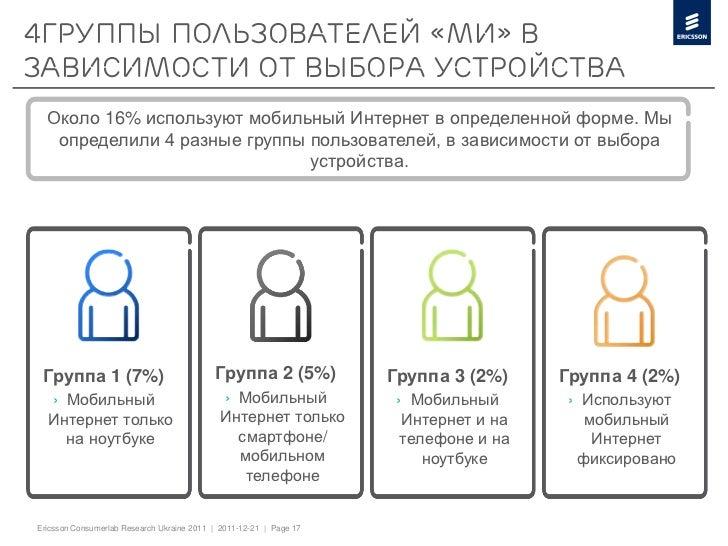 4группы пользователей «МИ» взависимости от выбора устройства  Около 16% используют мобильный Интернет в определенной форме...