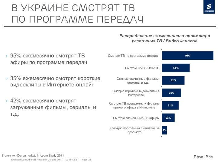В Украине смотрят ТВ     по программе передач                                                                             ...