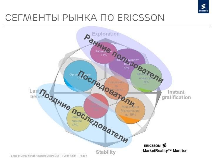 СЕГМЕНТЫ РЫНКА ПО Ericsson                                                                     Карьеристы                 ...