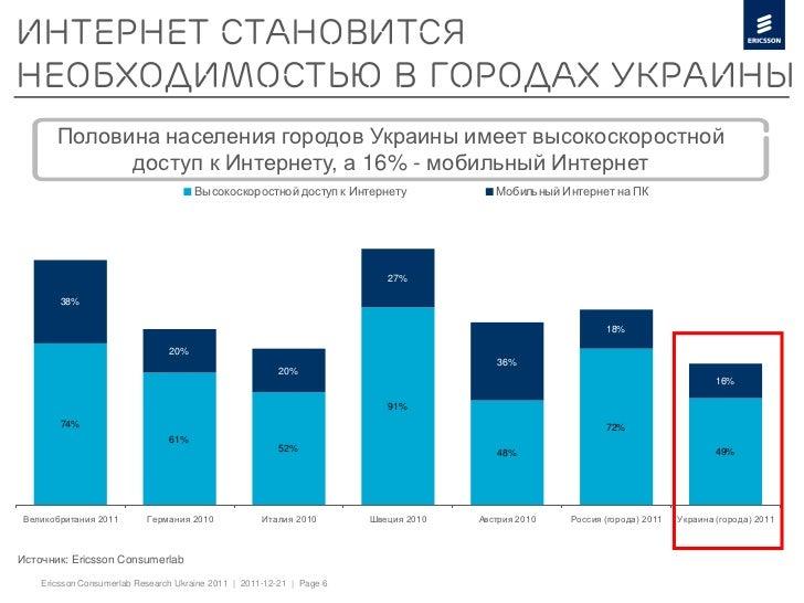 ИНТЕРНЕТ СТАНОВИТСЯНЕОБХОДИМОСТЬЮ В ГОРОДАХ УКРАИНЫ       Половина населения городов Украины имеет высокоскоростной       ...