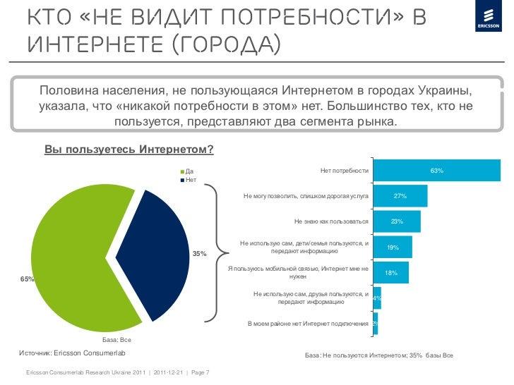 КТО «НЕ ВИДИТ ПОТРЕБНОСТИ» В Интернете (ГОРОДА)      Половина населения, не пользующаяся Интернетом в городах Украины,    ...