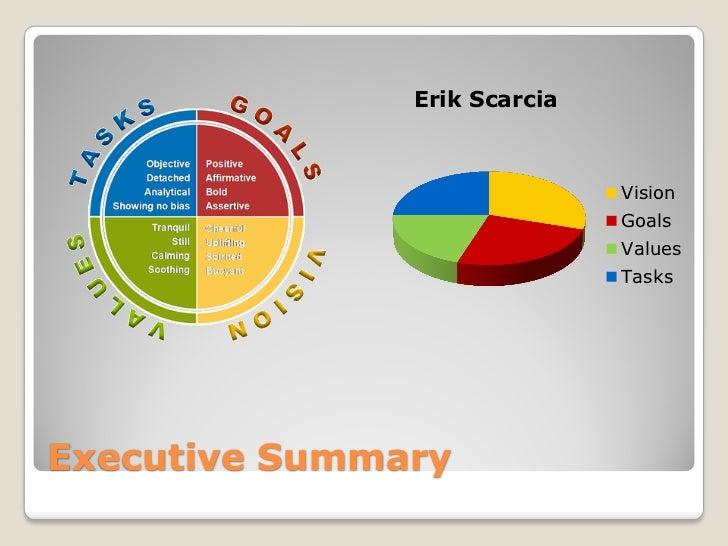 Erik Scarcia                              Vision                              Goals                              Values   ...