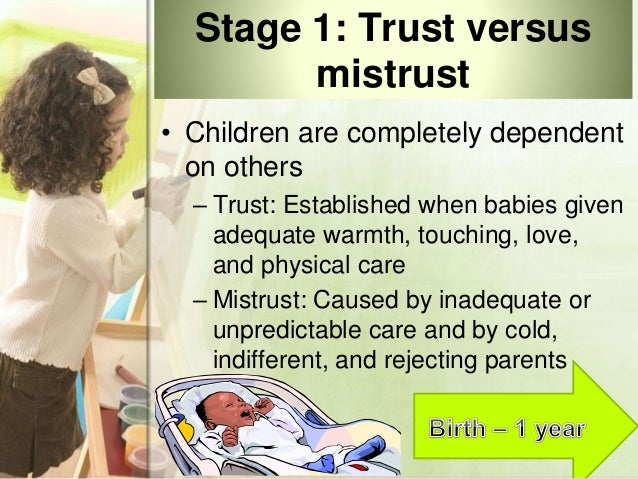 erik erikson theory of child development pdf
