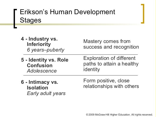 compare bronfenbrenner and erikson Over here, we have erikson over here is vygotsky and last, we have kohlberg  so, development let's start off by defining what it is development is the series.