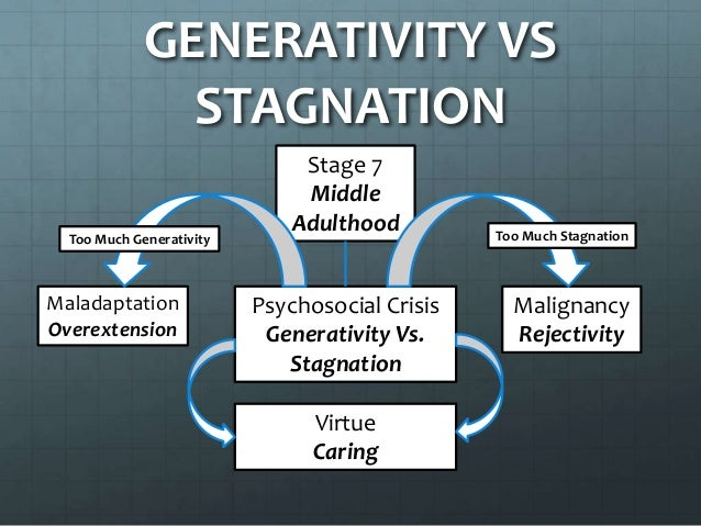 generativity vs. stagnation interview questions
