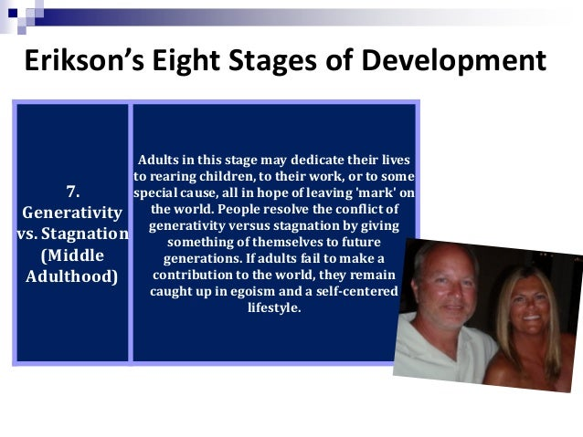 a look at children development stages and path to self identity Erikson's stages of psychosocial development or through the development of self-efficacy, the child internalizes stage, identity vs role.