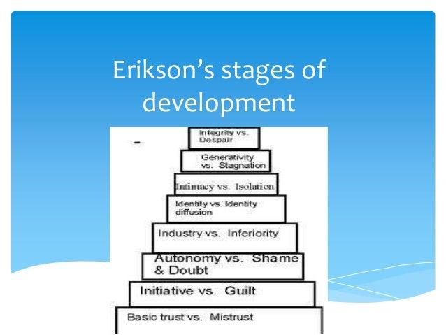 picture regarding Printable Erikson's Stages of Development identify erikson degrees -