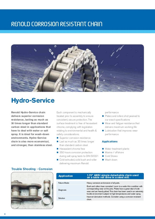 ERIKS Renold Chain Products - 웹