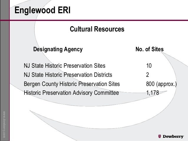 Environmental Resources Inventory Using GIS, City of
