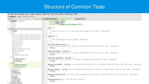 Structure of Common Tests