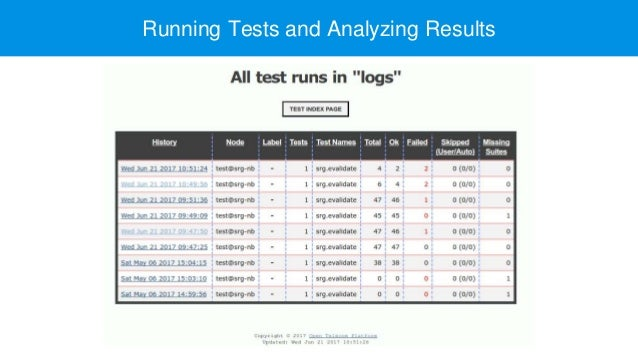 Running Tests and Analyzing Results