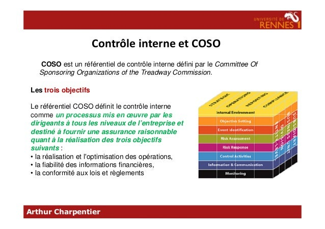 coso analysis Furthermore, coso can be used not only for the setup and development of an internal control system but also for the analysis and understanding of control system failures in historical fraud cases in this column, i'll demonstrate the effectiveness of the five coso control components in the framework to highlight former worldcom's major control.
