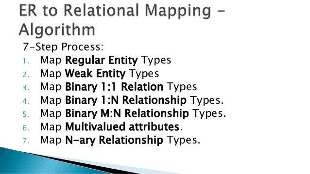 7-Step Process: 1. Map Regular Entity Types 2. Map Weak Entity Types 3. Map Binary 1:1 Relation Types 4. Map Binary 1:N Re...