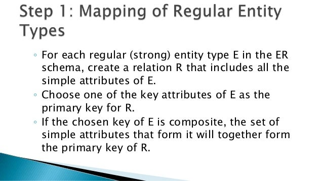 ◦ For each weak entity type W in the ER schema with owner entity type E, create a relation R & include all simple attribut...