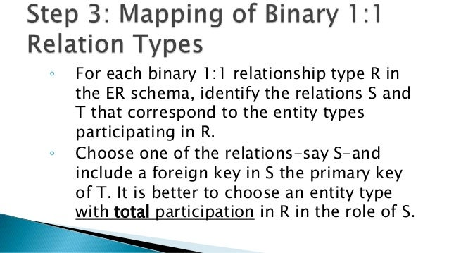 ◦ For each n-ary relationship type R, where n>2, create a new relationship S to represent R. ◦ Include as foreign key attr...