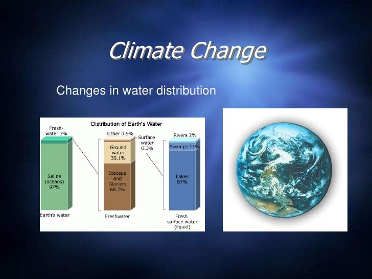 Climate Change Changes in water distribution