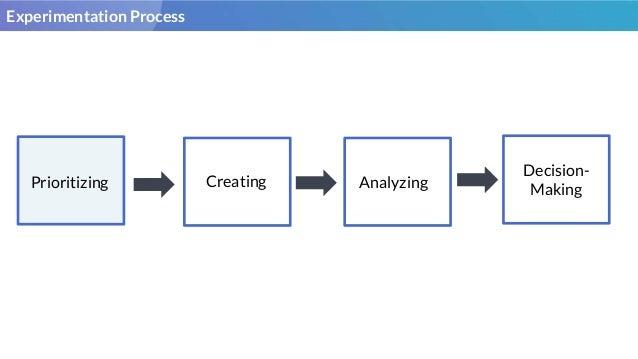 6 Guidelines for A/B Testing Slide 3
