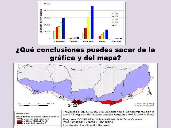 ¿Qué conclusiones puedes sacar de la        gráfica y del mapa?