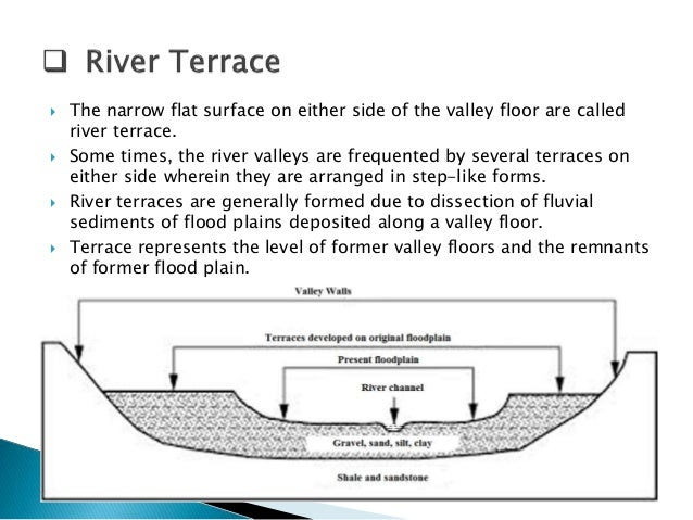 Erosional and depositional landforms for What does terrace mean