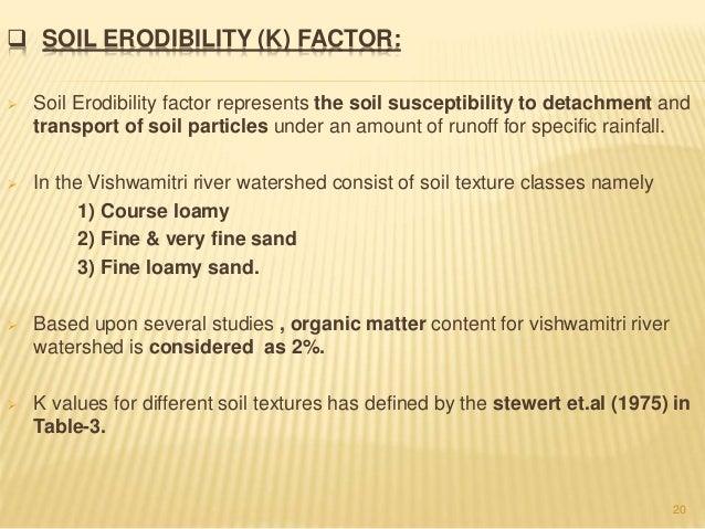 Soil erosion for vishwamitri river watershed using rs and gis for Soil k factor