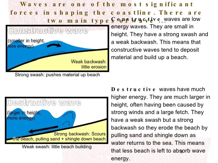 Erosion weathering and mass movement erosion are 5 ccuart Images