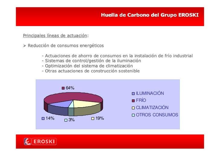 Presentacion eroski huella de carbono jornada club asturiano de calid - Eroski iluminacion ...