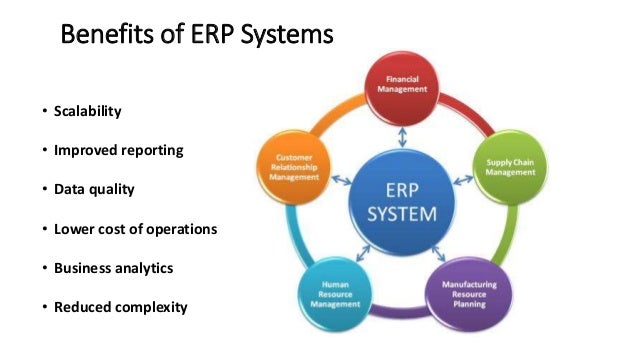 the purpose and benefits of implementing the enterprise resource planning system erp in an organizat Segregation of the business functions in an organization thus, the  malaysia  keywords: enterprise resource planning erp benefit erp implementation dry  food packaging industry  team and individual goals with corporate goals and.