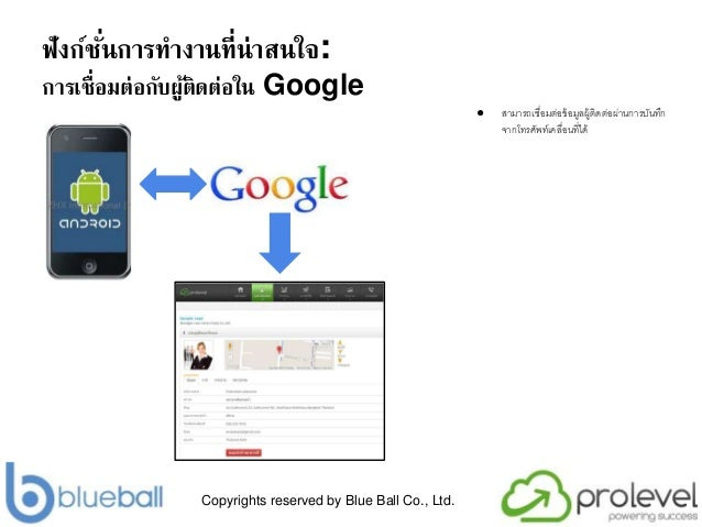Copyrights reserved by Blue Ball Co., Ltd. ฟังก์ชั่นการทางานที่น่าสนใจ: การเชื่อมต่อกับผู้ติดต่อใน Google ● สำมำรถเชื่อมต่...