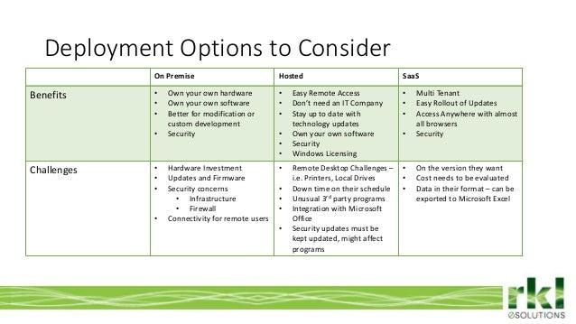 ERP Vendor Comparison - Choosing the Right Software