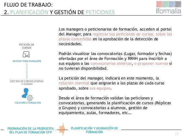 17 FLUJO DE TRABAJO: 2. PLANIFICACIÓN Y GESTIÓN DE PETICIONES ACCESO PARA MANAGERS PETICIÓN DE CURSOS GESTIÓN DE CONVOCATO...