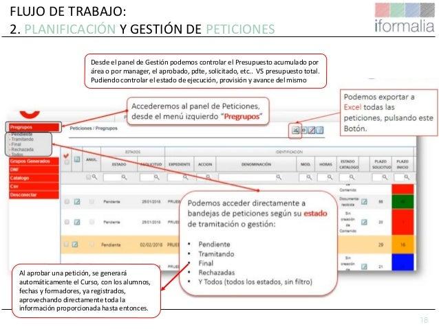 18 FLUJO DE TRABAJO: 2. PLANIFICACIÓN Y GESTIÓN DE PETICIONES Al aprobar una petición, se generará automáticamente el Curs...
