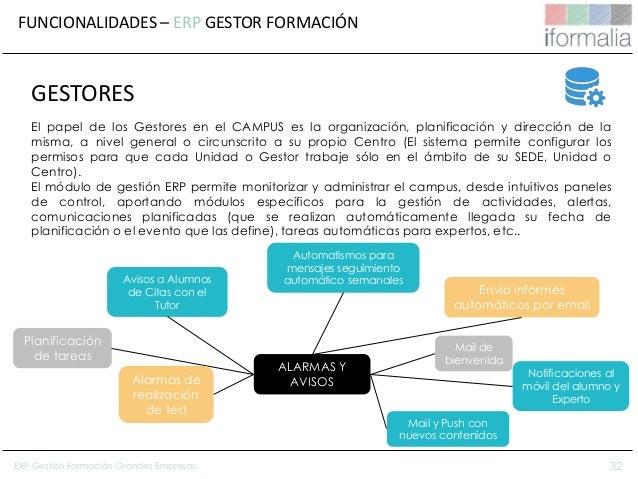 32 El papel de los Gestores en el CAMPUS es la organización, planificación y dirección de la misma, a nivel general o circ...