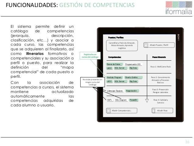 35 FUNCIONALIDADES: GESTIÓN DE COMPETENCIAS El sistema permite definir un catálogo de competencias (jerarquía, descripción...