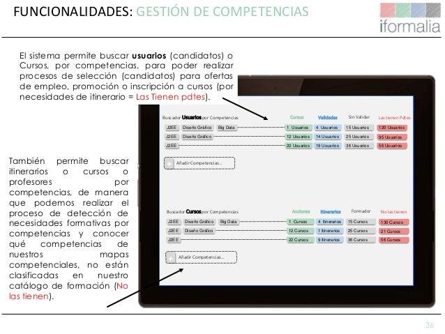 36 FUNCIONALIDADES: GESTIÓN DE COMPETENCIAS También permite buscar itinerarios o cursos o profesores por competencias, de ...