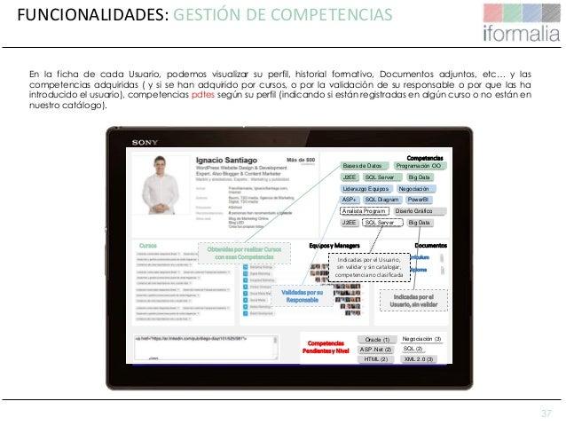37 FUNCIONALIDADES: GESTIÓN DE COMPETENCIAS En la ficha de cada Usuario, podemos visualizar su perfil, historial formativo...