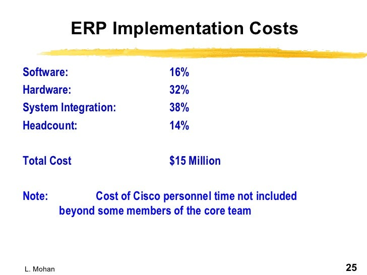 Successful implementation of ERP Systems: issues and obstacles