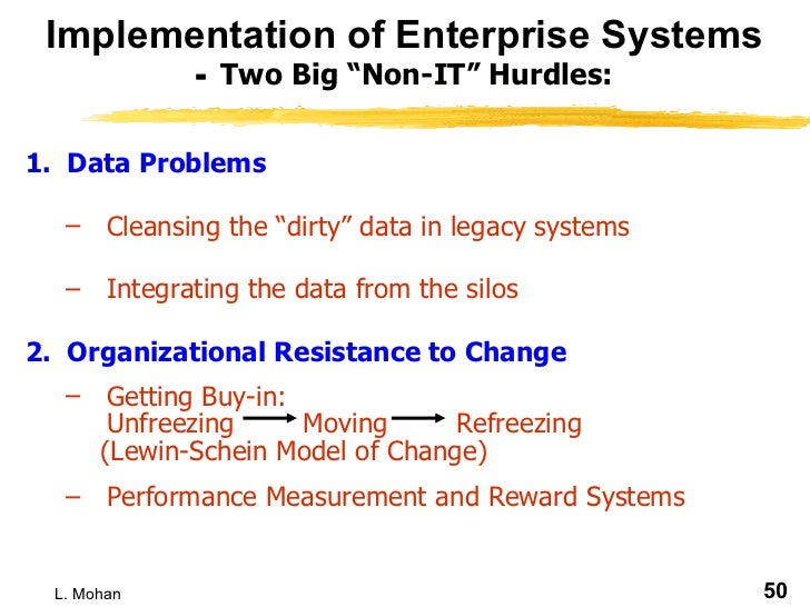 the challenges legacy systems pose for enterprise system integration 10 big data migration mistakes beware these pitfalls and risks when transferring your data to new computer systems or storage formats transferring data between computer systems or storage formats is never a trivial task, particularly when it involves both structured and unstructured data.