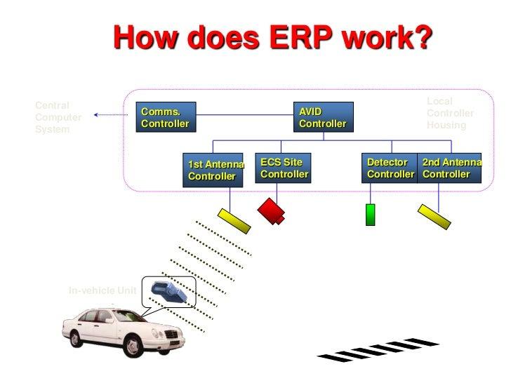 Hasil gambar untuk electronic road pricing system