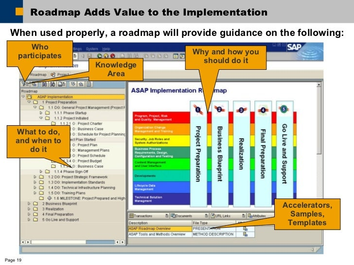 ASAP Methodology in Implementing ERP