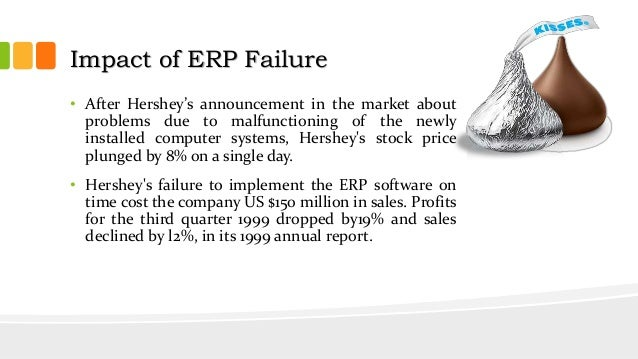 erp success and failure Home » four common reasons for erp failure how the system works with your company's practices and processes will ultimately be key for long term success.
