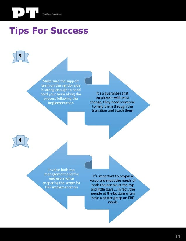 Tips For Success 3  Make sure the support team on the vendor side is strong enough to hand hold your team along the proces...