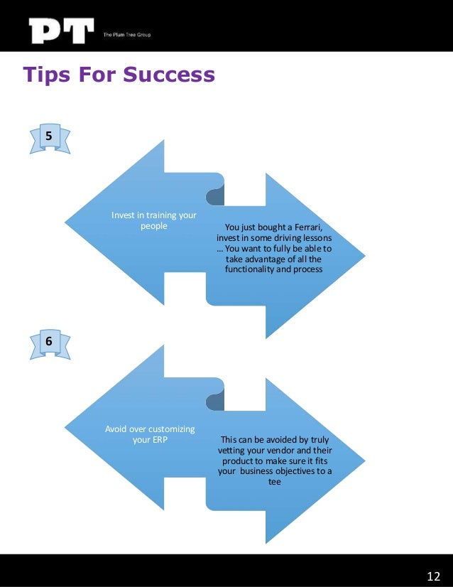 Tips For Success 5  Invest in training your people  You just bought a Ferrari, invest in some driving lessons … You want t...