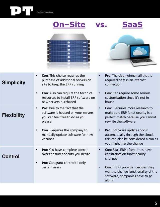 On–Site  vs.  SaaS  •  Con: This choice requires the purchase of additional servers on site to keep the ERP running  •  Pr...
