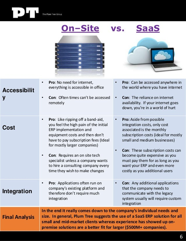 On–Site  vs.  SaaS  •  •  Pro: Can be accessed anywhere in the world where you have internet  •  Con: Often times can't be...
